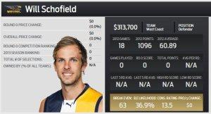 schofield stats