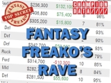 Fantasy Freako's Pre-season Review 3