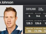 AFL Dreamteam Round 10 – in 5 minutes