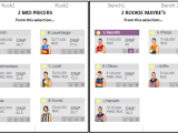 AFL Fantasy Cheat Sheet: Rucks